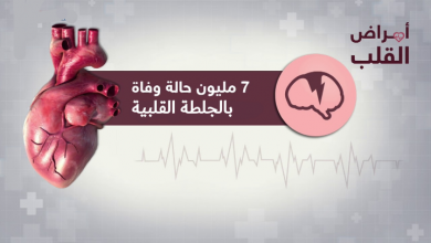 Photo of للحفاظ على صحة قلبك.. قائمة بأهم الأطعمة لتقويته وحمايته من الجلطات
